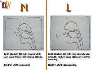 n - l